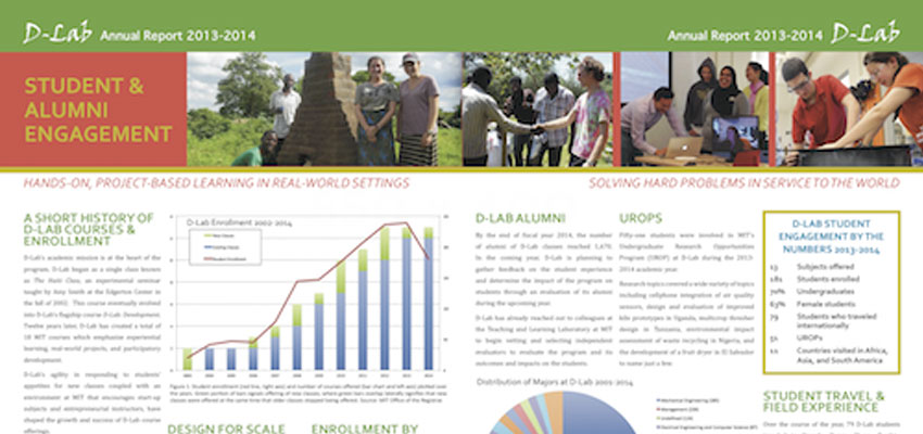 Excerpt of D-Lab Annual Report 2013-2014