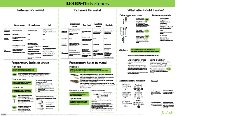 D-Lab Learn It - Fasteners