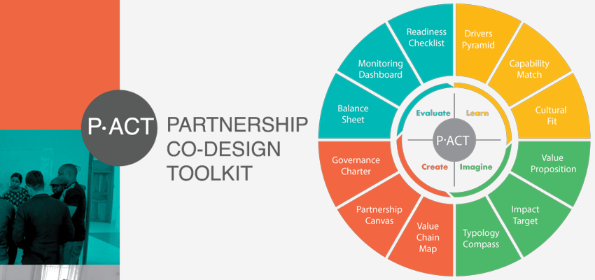 Partnership Co-Design Toolkit